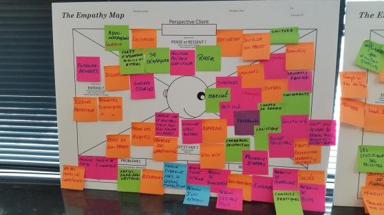 empathy map - méthodologie AEI pour les TPE